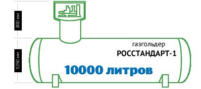 rosstandart-10000