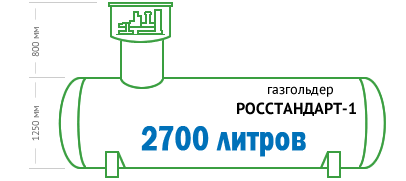 rosstandart-2700