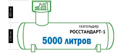rosstandart-5000