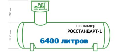 rosstandart-6400