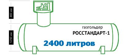 rosstandart-2400