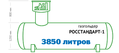 rosstandart-3850
