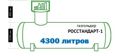 rosstandart-4300